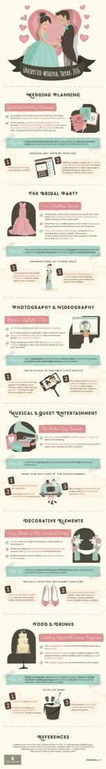 Infographic Credit: Michelle Mangan